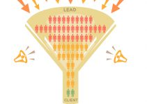 Cconvert visitors into leads