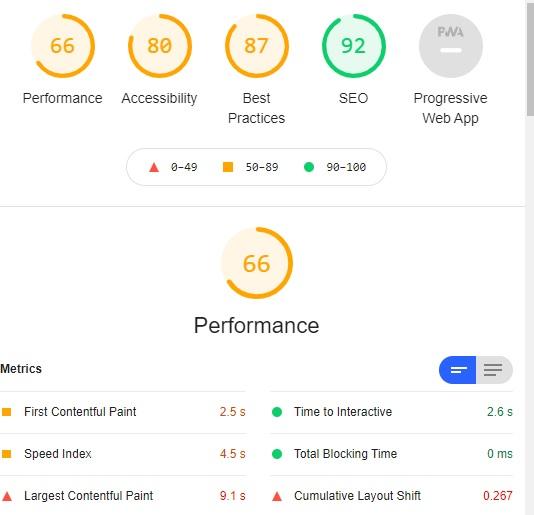 Good load speed at Bulkbuyhosting.com
