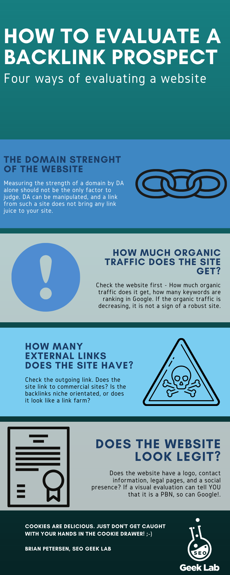 Buying backlinks - Infographich